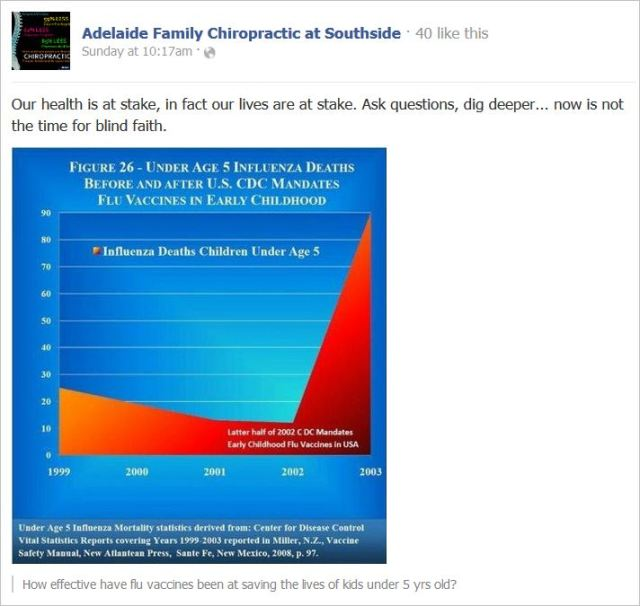 The world's only graphs which look exactly like red flags of quackery, eliciting an immediate response.