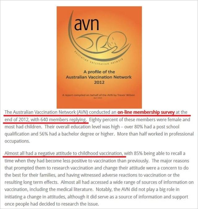 AVN Beattie blog post survey of members