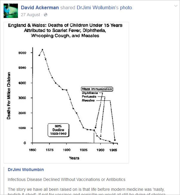 Ackerman 3 vaccines didn't save us mortality graph