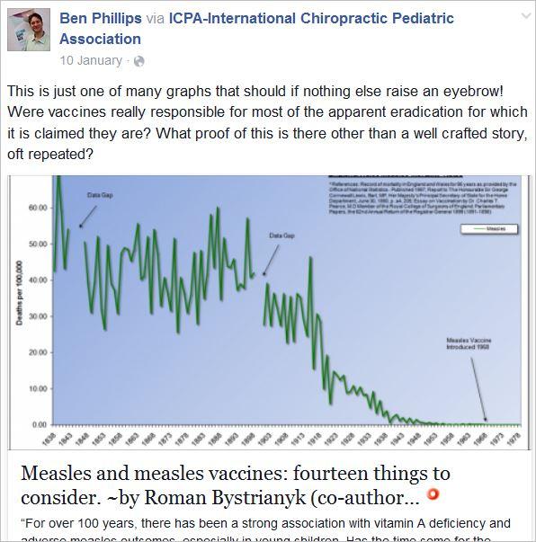 Anti Vaccine Chiropractors 61 The Chiropractic